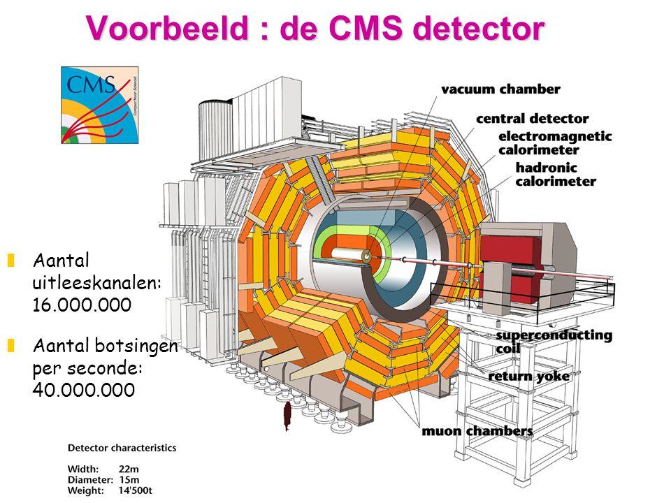 Voorbeeld : de CMS detector zAantal uitleeskanalen: 16.000.000 zAantal botsingen per seconde: 40.000.000
