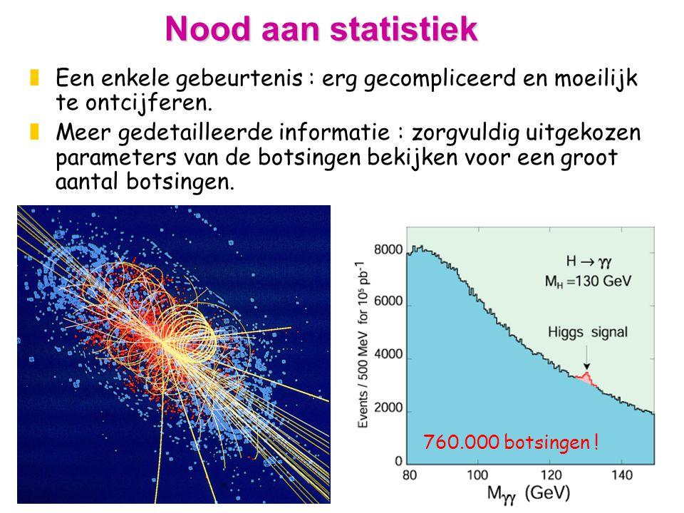 Nood aan statistiek zEen enkele gebeurtenis : erg gecompliceerd en moeilijk te ontcijferen.