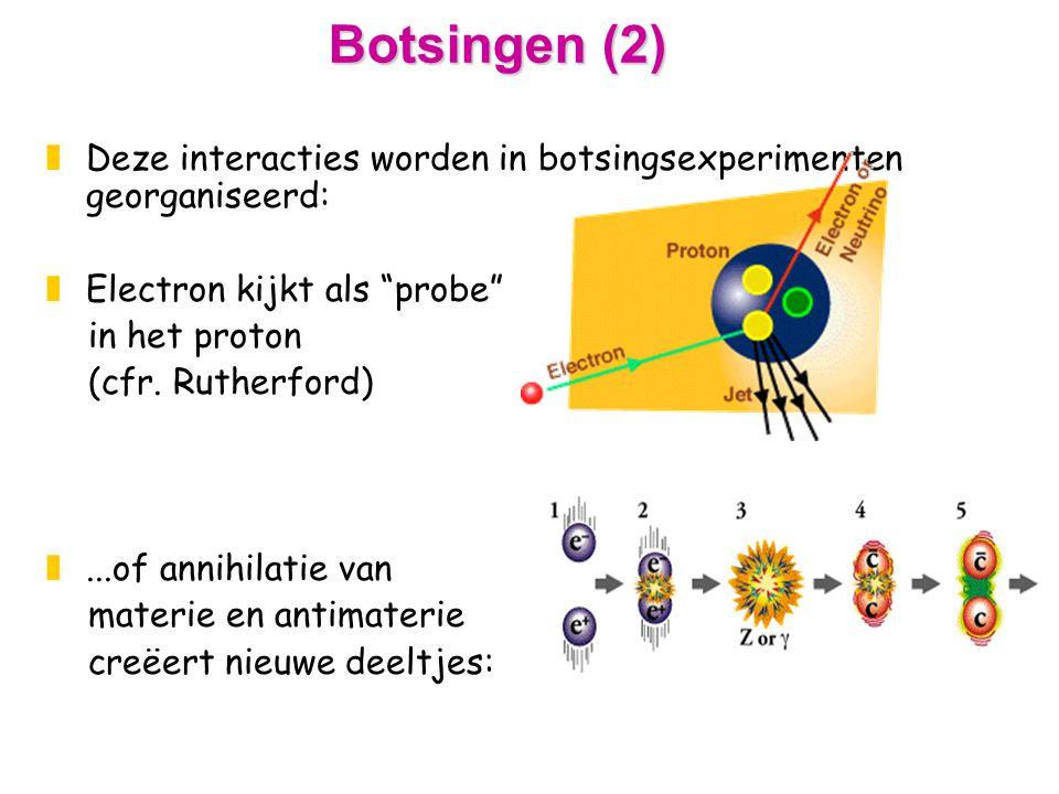 Botsingen (3) zResultaat van een botsing: verschillende deeltjes vliegen weg en vervallen in andere deeltjes