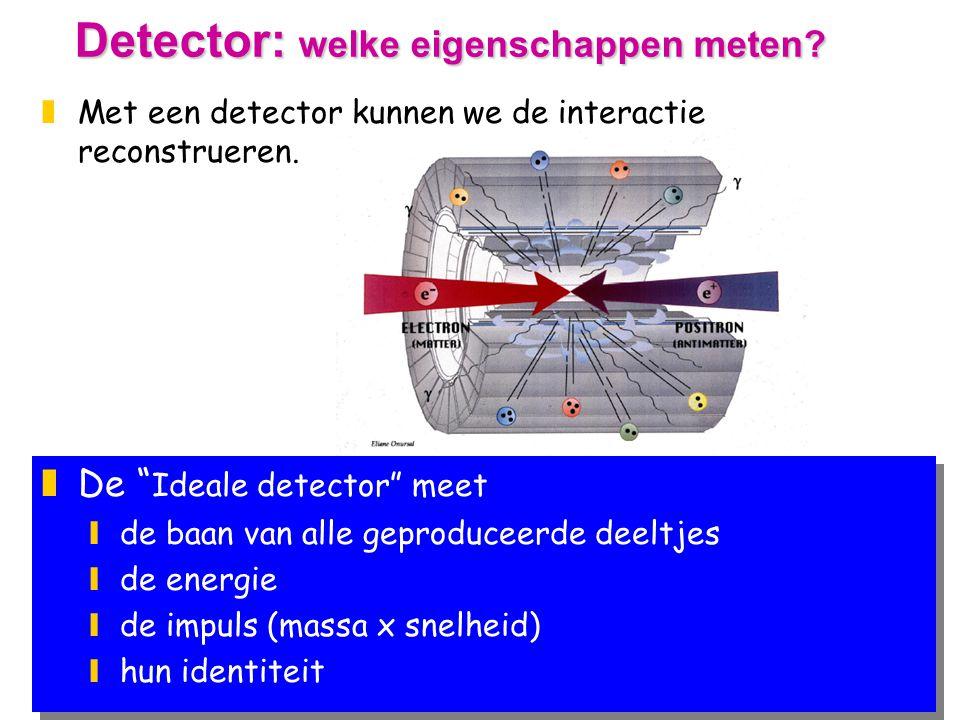 Meetprincipes zMeten gebeurt via een interactie van het deeltje met de detector (materiaal) ycreëren van een meetbaar, elektrisch signaal xIonisatie xExcitatie/Scintillatie p e-e- p e-e- p p 