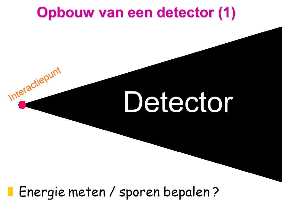 Opbouw van een detector (2) zFotonen en elektronen stoppen sneller in de calorimeter
