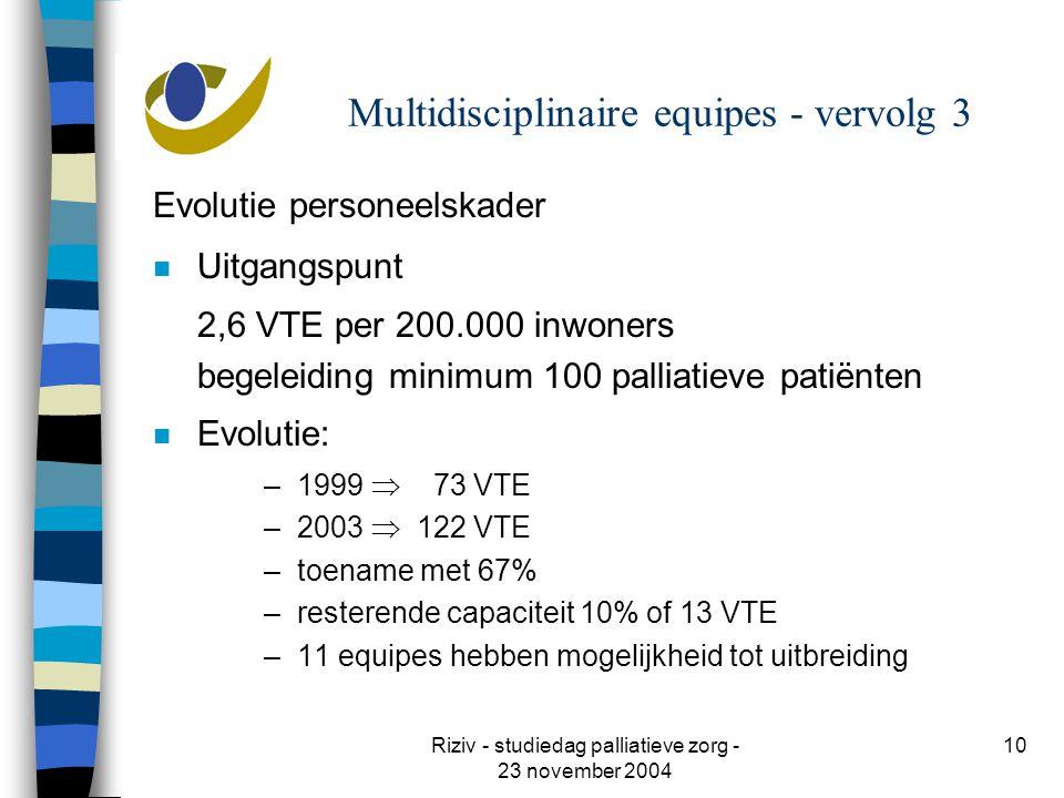 Riziv - studiedag palliatieve zorg - 23 november 2004 10 Multidisciplinaire equipes - vervolg 3 Evolutie personeelskader n Uitgangspunt 2,6 VTE per 200.000 inwoners begeleiding minimum 100 palliatieve patiënten n Evolutie: –1999  73 VTE –2003  122 VTE –toename met 67% –resterende capaciteit 10% of 13 VTE –11 equipes hebben mogelijkheid tot uitbreiding