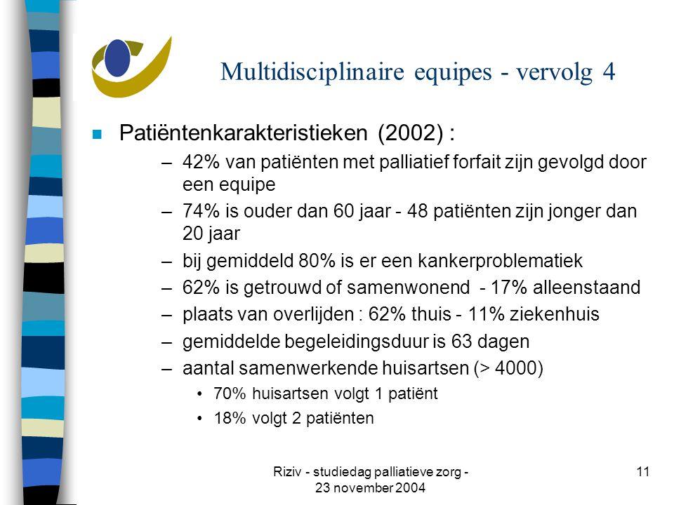 Riziv - studiedag palliatieve zorg - 23 november 2004 11 Multidisciplinaire equipes - vervolg 4 n Patiëntenkarakteristieken (2002) : –42% van patiënten met palliatief forfait zijn gevolgd door een equipe –74% is ouder dan 60 jaar - 48 patiënten zijn jonger dan 20 jaar –bij gemiddeld 80% is er een kankerproblematiek –62% is getrouwd of samenwonend - 17% alleenstaand –plaats van overlijden : 62% thuis - 11% ziekenhuis –gemiddelde begeleidingsduur is 63 dagen –aantal samenwerkende huisartsen (> 4000) 70% huisartsen volgt 1 patiënt 18% volgt 2 patiënten