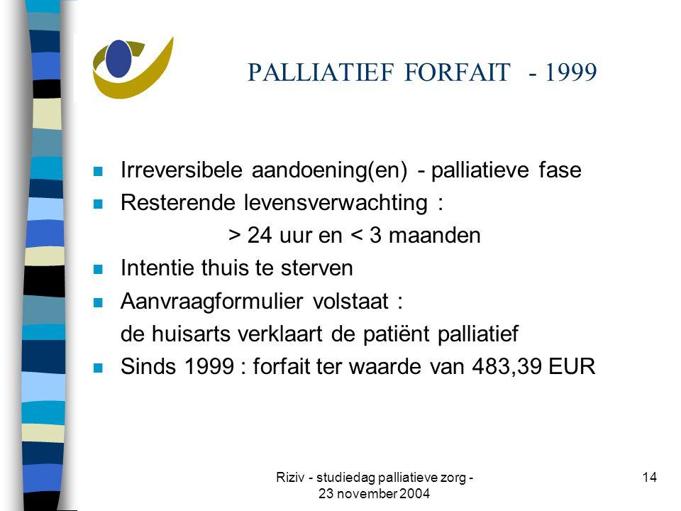 Riziv - studiedag palliatieve zorg - 23 november 2004 14 PALLIATIEF FORFAIT - 1999 n Irreversibele aandoening(en) - palliatieve fase n Resterende levensverwachting : > 24 uur en < 3 maanden n Intentie thuis te sterven n Aanvraagformulier volstaat : de huisarts verklaart de patiënt palliatief n Sinds 1999 : forfait ter waarde van 483,39 EUR