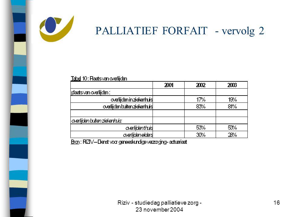 Riziv - studiedag palliatieve zorg - 23 november 2004 16 PALLIATIEF FORFAIT - vervolg 2