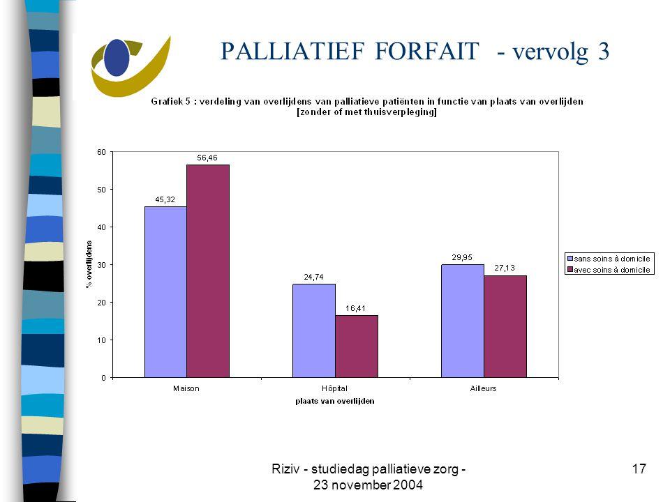 Riziv - studiedag palliatieve zorg - 23 november 2004 17 PALLIATIEF FORFAIT - vervolg 3