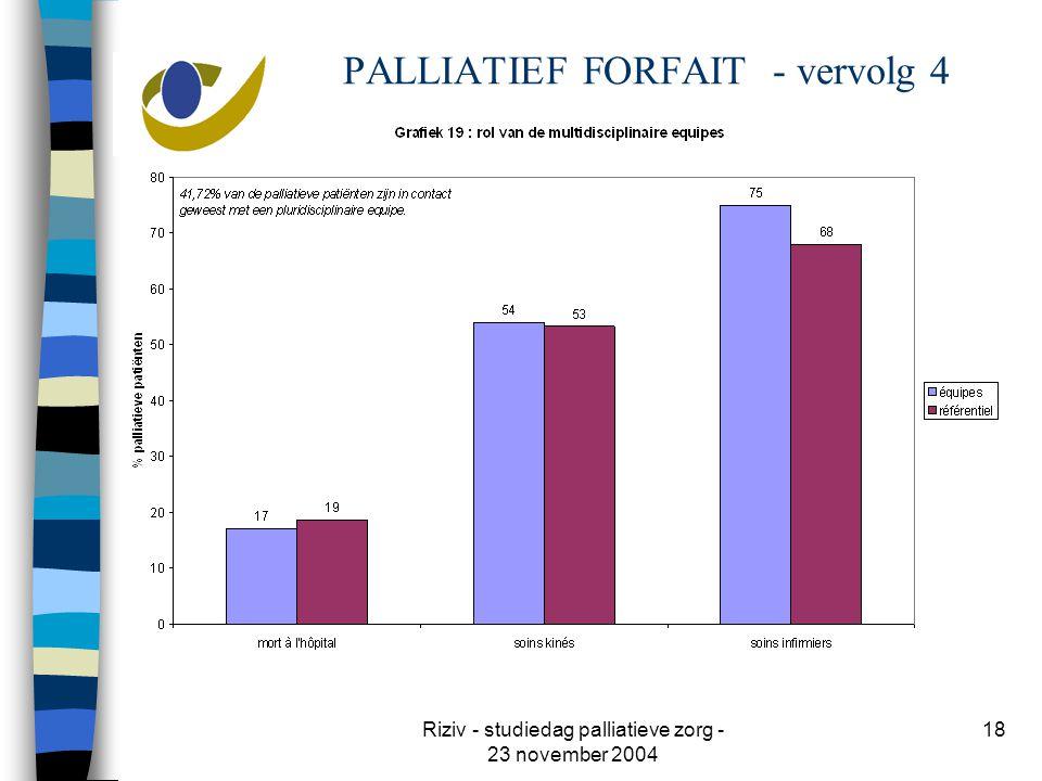 Riziv - studiedag palliatieve zorg - 23 november 2004 18 PALLIATIEF FORFAIT - vervolg 4