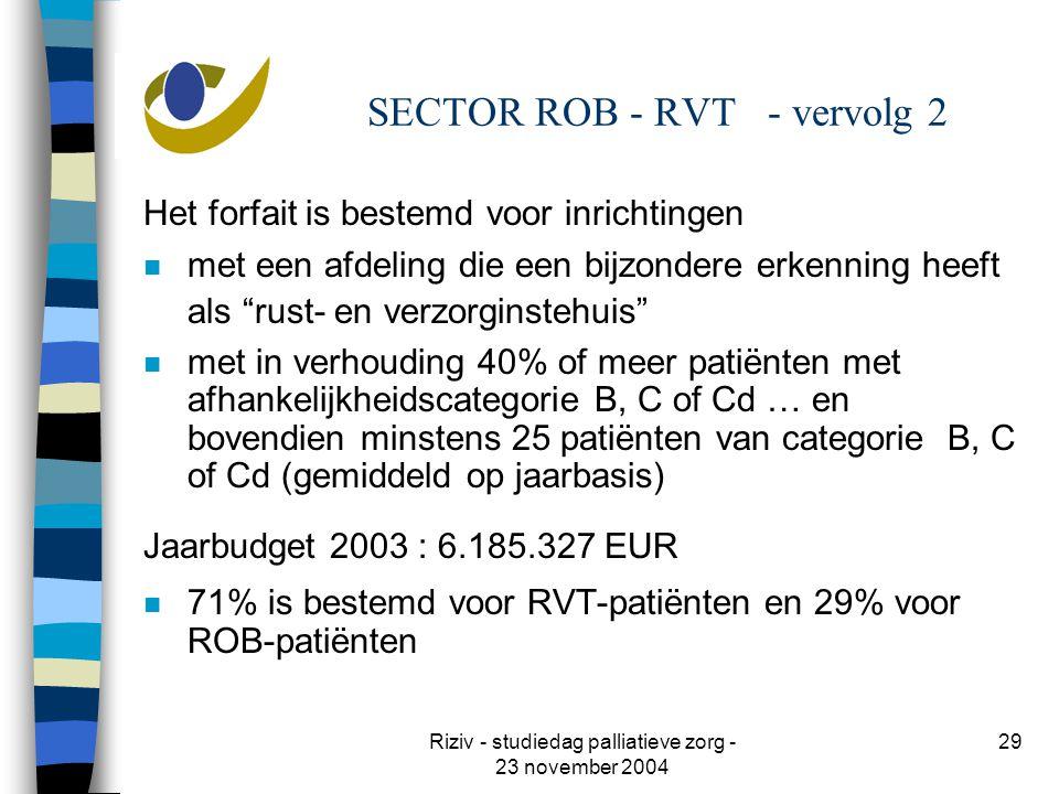 Riziv - studiedag palliatieve zorg - 23 november 2004 29 SECTOR ROB - RVT - vervolg 2 Het forfait is bestemd voor inrichtingen n met een afdeling die een bijzondere erkenning heeft als rust- en verzorginstehuis n met in verhouding 40% of meer patiënten met afhankelijkheidscategorie B, C of Cd … en bovendien minstens 25 patiënten van categorie B, C of Cd (gemiddeld op jaarbasis) Jaarbudget 2003 : 6.185.327 EUR n 71% is bestemd voor RVT-patiënten en 29% voor ROB-patiënten