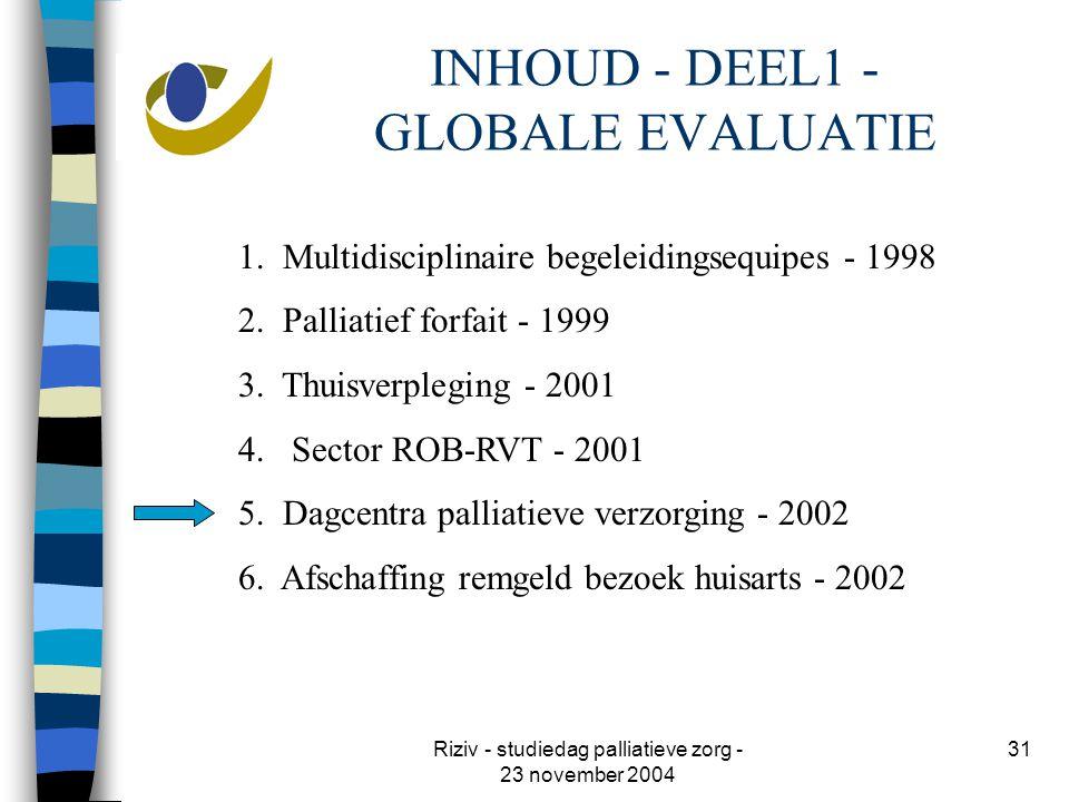 Riziv - studiedag palliatieve zorg - 23 november 2004 31 INHOUD - DEEL1 - GLOBALE EVALUATIE 1.