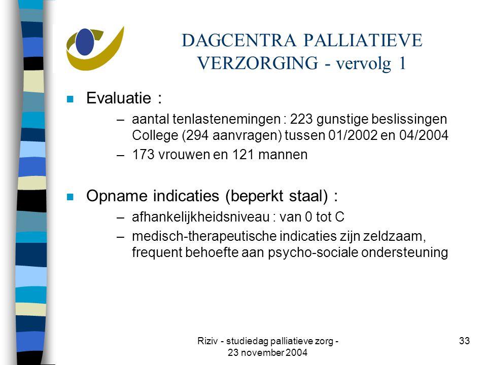 Riziv - studiedag palliatieve zorg - 23 november 2004 33 DAGCENTRA PALLIATIEVE VERZORGING - vervolg 1 n Evaluatie : –aantal tenlastenemingen : 223 gunstige beslissingen College (294 aanvragen) tussen 01/2002 en 04/2004 –173 vrouwen en 121 mannen n Opname indicaties (beperkt staal) : –afhankelijkheidsniveau : van 0 tot C –medisch-therapeutische indicaties zijn zeldzaam, frequent behoefte aan psycho-sociale ondersteuning