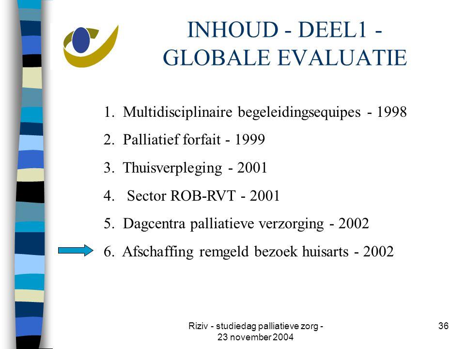 Riziv - studiedag palliatieve zorg - 23 november 2004 36 INHOUD - DEEL1 - GLOBALE EVALUATIE 1.