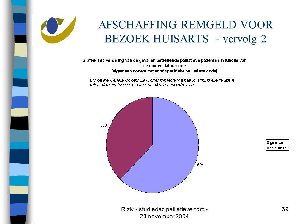 Riziv - studiedag palliatieve zorg - 23 november 2004 39 AFSCHAFFING REMGELD VOOR BEZOEK HUISARTS - vervolg 2