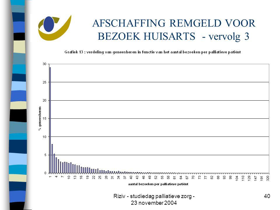 Riziv - studiedag palliatieve zorg - 23 november 2004 40 AFSCHAFFING REMGELD VOOR BEZOEK HUISARTS - vervolg 3
