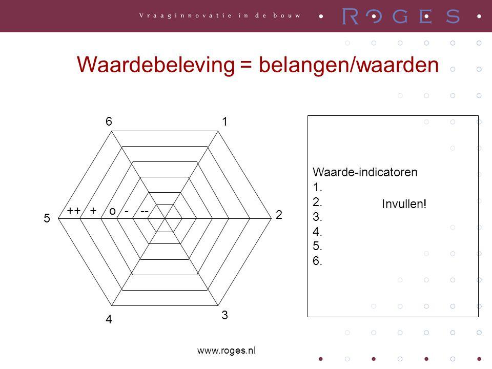 Waardebeleving = belangen/waarden Waarde-indicatoren 1.