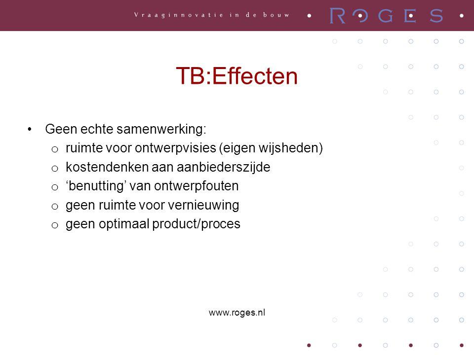 TB:Effecten Geen echte samenwerking: o ruimte voor ontwerpvisies (eigen wijsheden) o kostendenken aan aanbiederszijde o 'benutting' van ontwerpfouten o geen ruimte voor vernieuwing o geen optimaal product/proces www.roges.nl