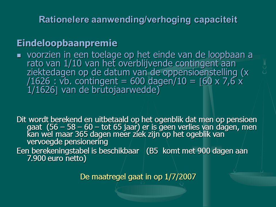 Rationelere aanwending/verhoging capaciteit Eindeloopbaanpremie voorzien in een toelage op het einde van de loopbaan a rato van 1/10 van het overblijvende contingent aan ziektedagen op de datum van de oppensioenstelling (x /1626 : vb.