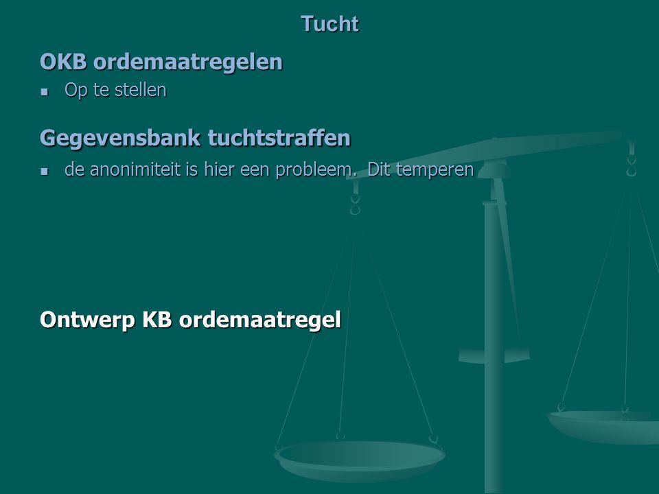 OKB ordemaatregelen Op te stellen Op te stellen Gegevensbank tuchtstraffen de anonimiteit is hier een probleem. Dit temperen de anonimiteit is hier ee