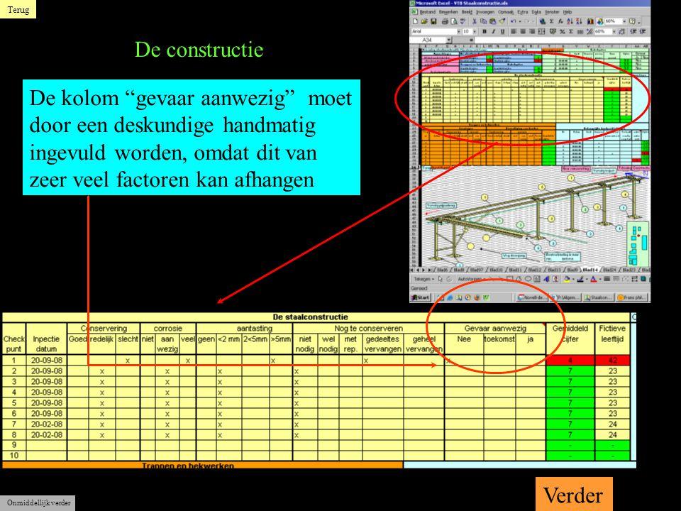 Tabel kabelgoten Verder Terug Hier zal bij een slechte beoordelingde de kolom gevaar automatisch op ja overschakelen Onmiddellijk verder