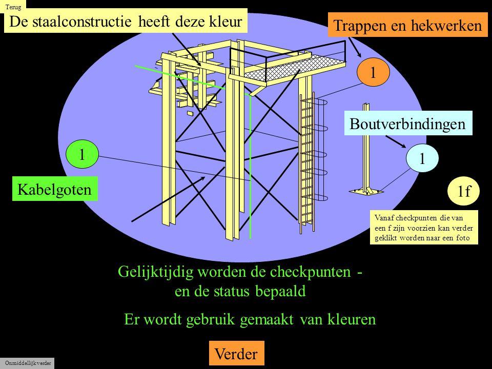 Allereerst wordt de constructie vereenvoudigd weergegeven.