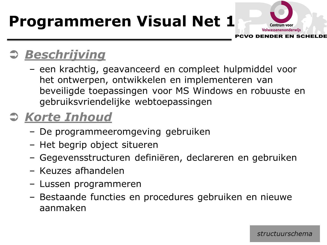 Programmeren Visual Net 1  Beschrijving –een krachtig, geavanceerd en compleet hulpmiddel voor het ontwerpen, ontwikkelen en implementeren van beveil
