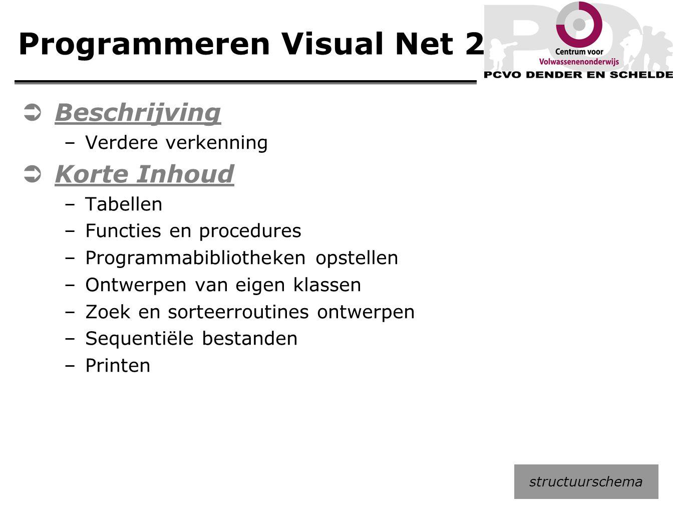 Programmeren Visual Net 2  Beschrijving –Verdere verkenning  Korte Inhoud –Tabellen –Functies en procedures –Programmabibliotheken opstellen –Ontwer