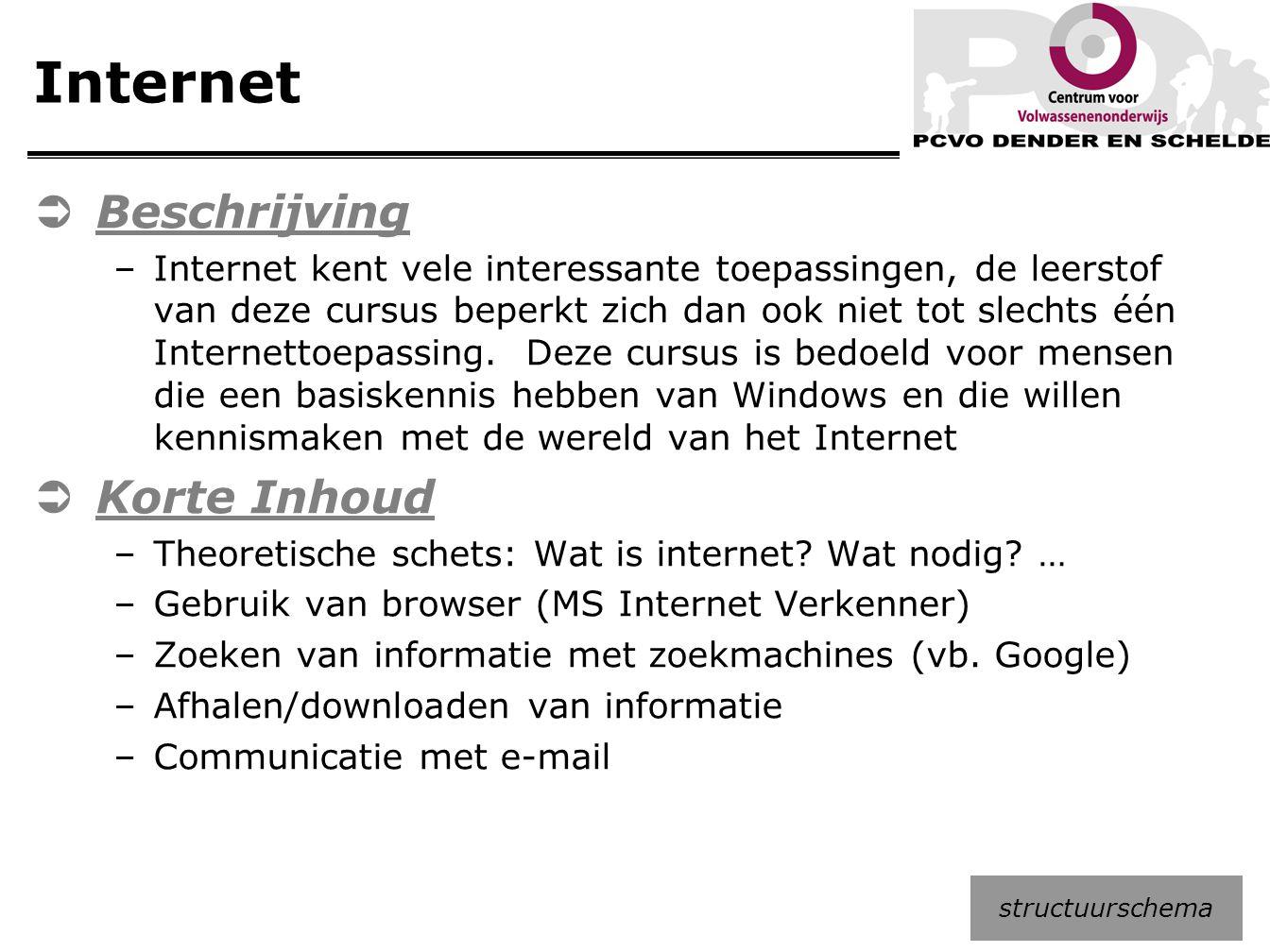 Internet  Beschrijving –Internet kent vele interessante toepassingen, de leerstof van deze cursus beperkt zich dan ook niet tot slechts één Internett