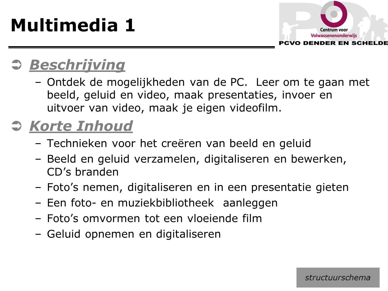 Multimedia 1  Beschrijving –Ontdek de mogelijkheden van de PC. Leer om te gaan met beeld, geluid en video, maak presentaties, invoer en uitvoer van v