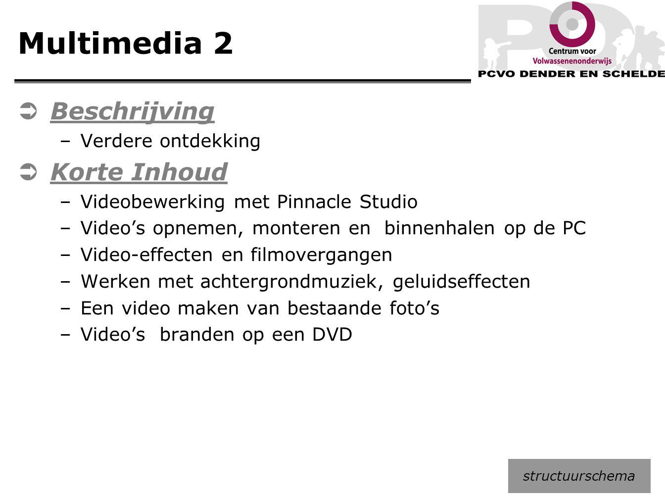 Multimedia 2  Beschrijving –Verdere ontdekking  Korte Inhoud –Videobewerking met Pinnacle Studio –Video's opnemen, monteren en binnenhalen op de PC