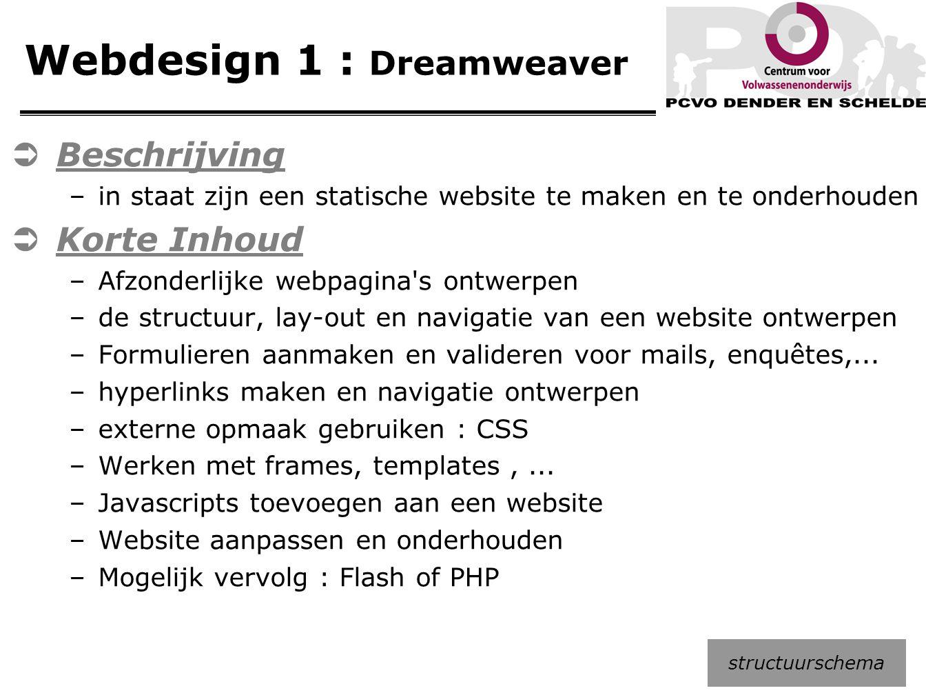 Webdesign 1 : Dreamweaver  Beschrijving –in staat zijn een statische website te maken en te onderhouden  Korte Inhoud –Afzonderlijke webpagina's ont