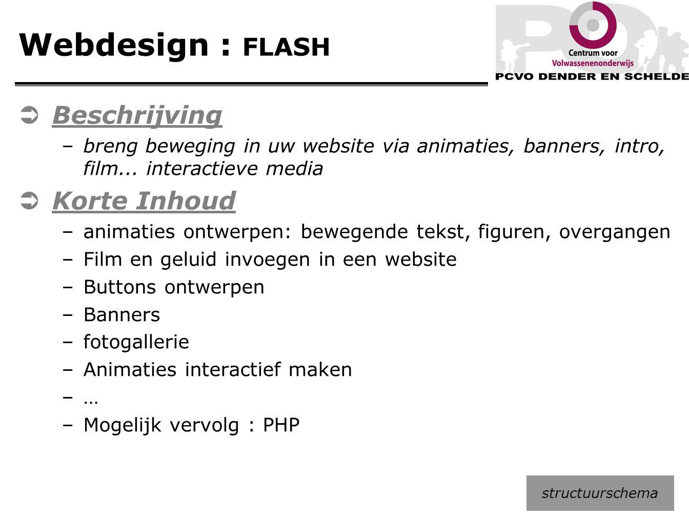Webdesign : FLASH  Beschrijving –breng beweging in uw website via animaties, banners, intro, film... interactieve media  Korte Inhoud –animaties ont