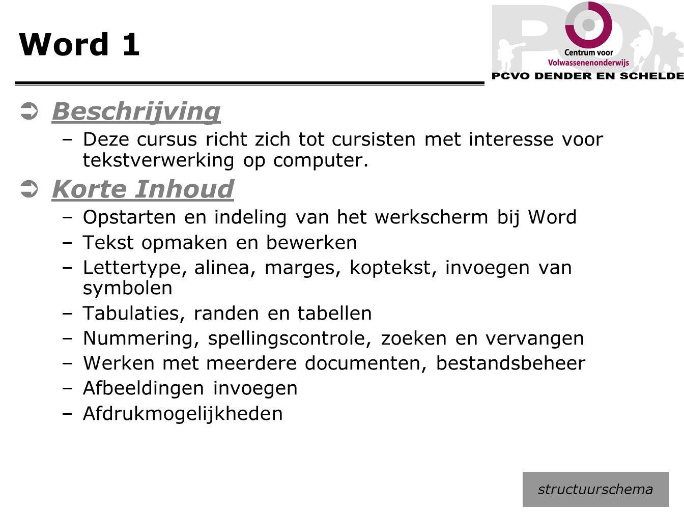 Word 1  Beschrijving –Deze cursus richt zich tot cursisten met interesse voor tekstverwerking op computer.  Korte Inhoud –Opstarten en indeling van