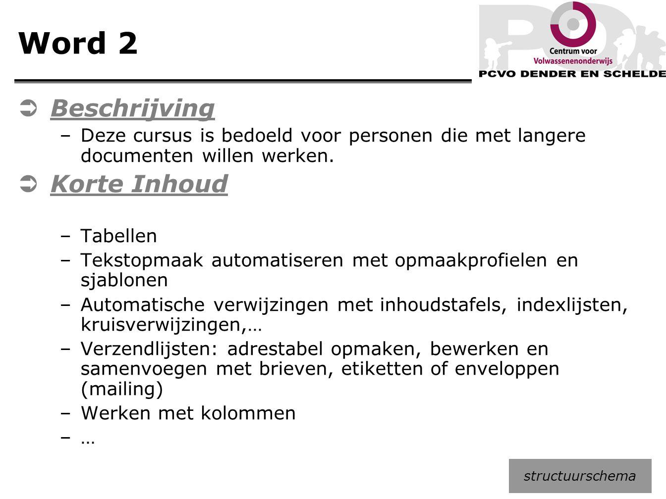 Word 2  Beschrijving –Deze cursus is bedoeld voor personen die met langere documenten willen werken.  Korte Inhoud –Tabellen –Tekstopmaak automatise