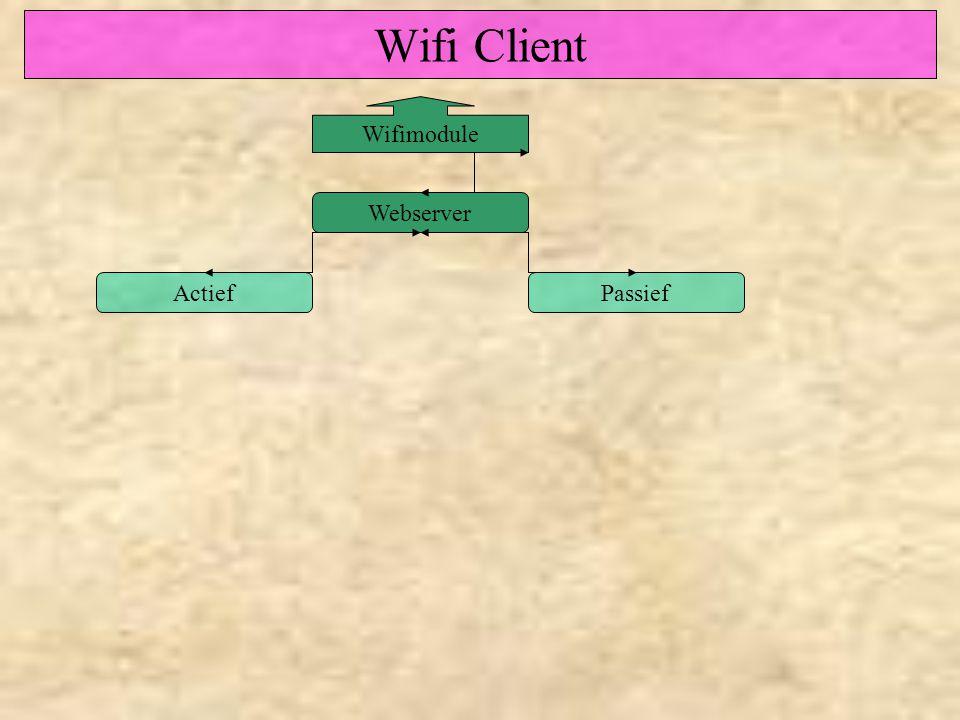 Webserver Wifimodule ActiefPassief Wifi Client