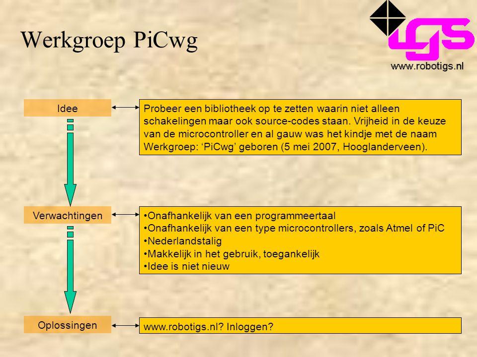 Werkgroep PiCwg IdeeProbeer een bibliotheek op te zetten waarin niet alleen schakelingen maar ook source-codes staan. Vrijheid in de keuze van de micr