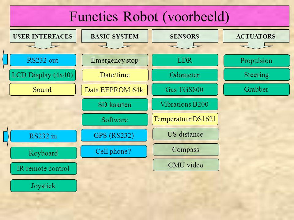 Alle robots en altijd: - Nooit lelijk doen tegen het baasje - Zelfbescherming, Zelfbehoud - Uitvoering noodzakelijkheden tot overleven - Rationele opdrachten van andere hersengebieden uitvoeren Onze robot: - Autonoom bewegen - Reageren volgens verschillende emoties.