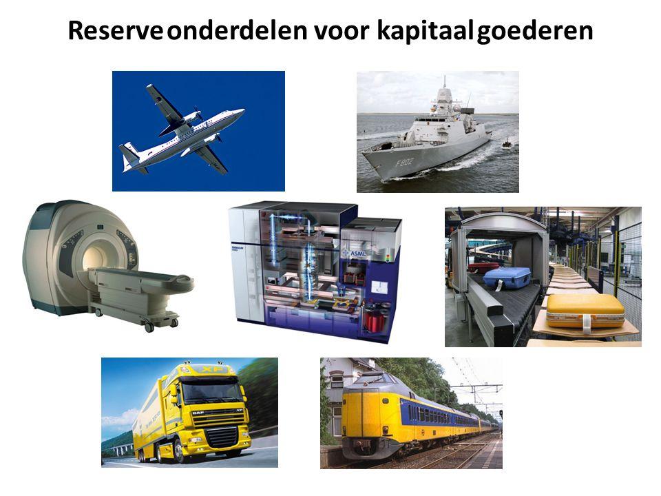 Reserve onderdelen voor kapitaal goederen