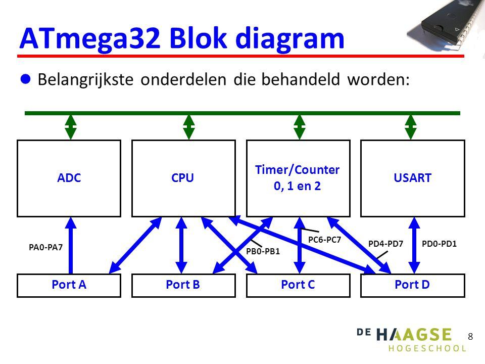 8 ATmega32 Blok diagram Belangrijkste onderdelen die behandeld worden: PD0-PD1 PA0-PA7 PB0-PB1 PC6-PC7 PD4-PD7 Port APort CPort DPort B ADC Timer/Counter 0, 1 en 2 CPUUSART