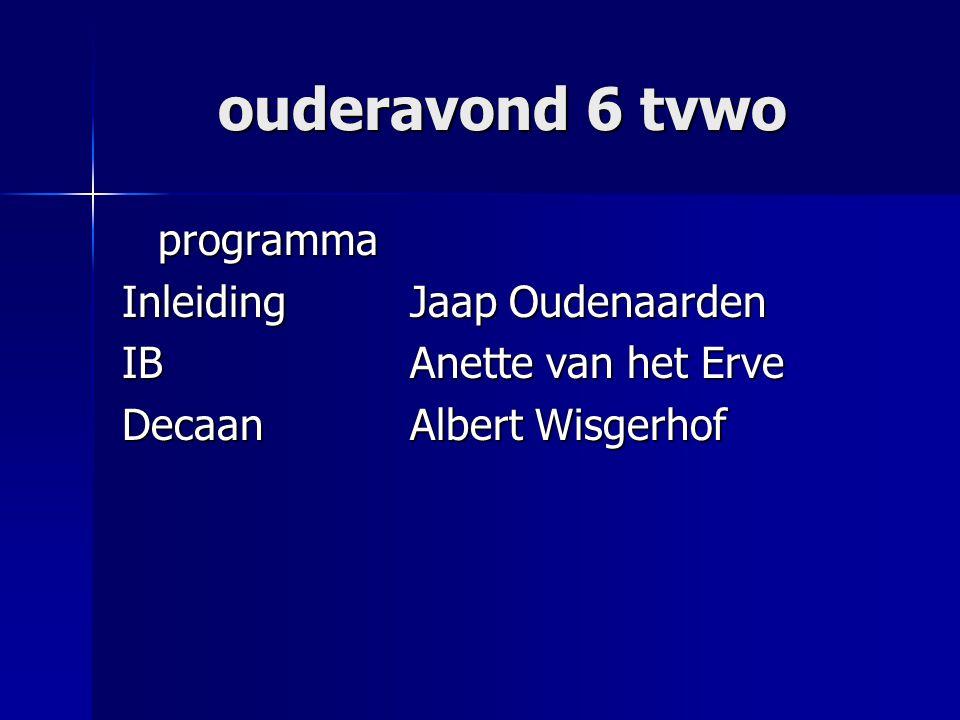 ouderavond 6 tvwo programma InleidingJaap Oudenaarden IBAnette van het Erve DecaanAlbert Wisgerhof
