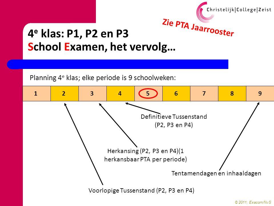 © 2011; Exacom/NvS 4 e klas: P1, P2 en P3 School Examen, het vervolg… Tentamendagen en inhaaldagen Planning 4 e klas; elke periode is 9 schoolweken: 1