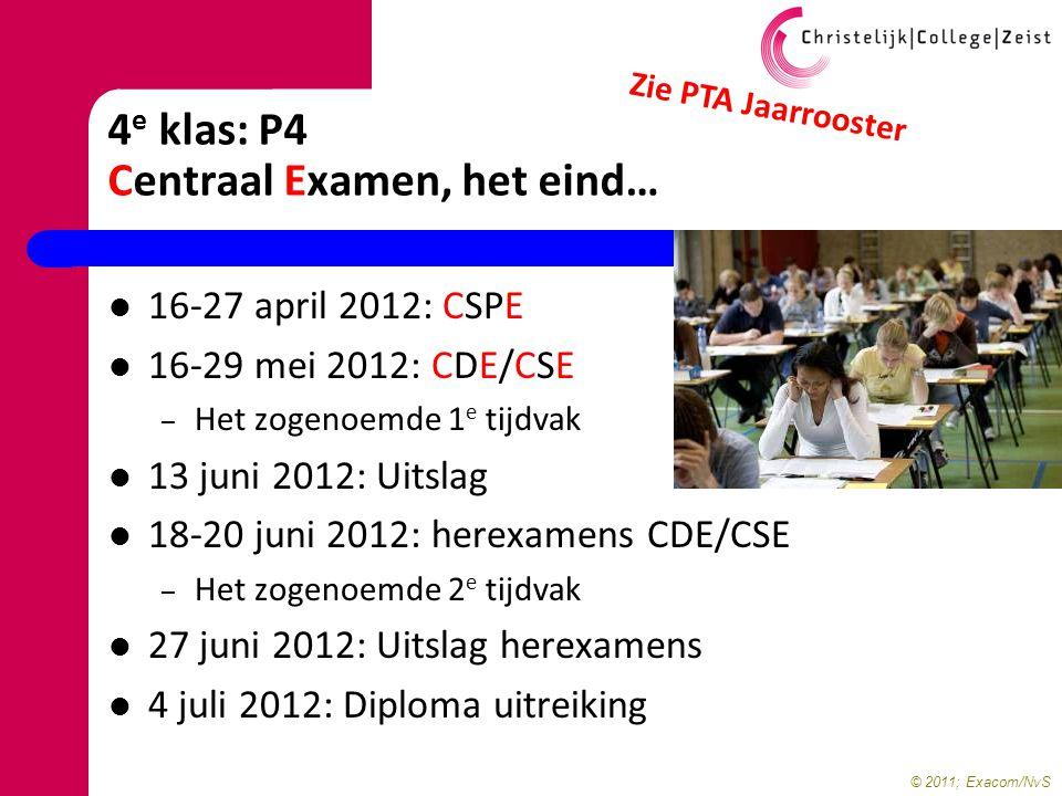 © 2011; Exacom/NvS 4 e klas: P4 Centraal Examen, het eind… 16-27 april 2012: CSPE 16-29 mei 2012: CDE/CSE – Het zogenoemde 1 e tijdvak 13 juni 2012: U