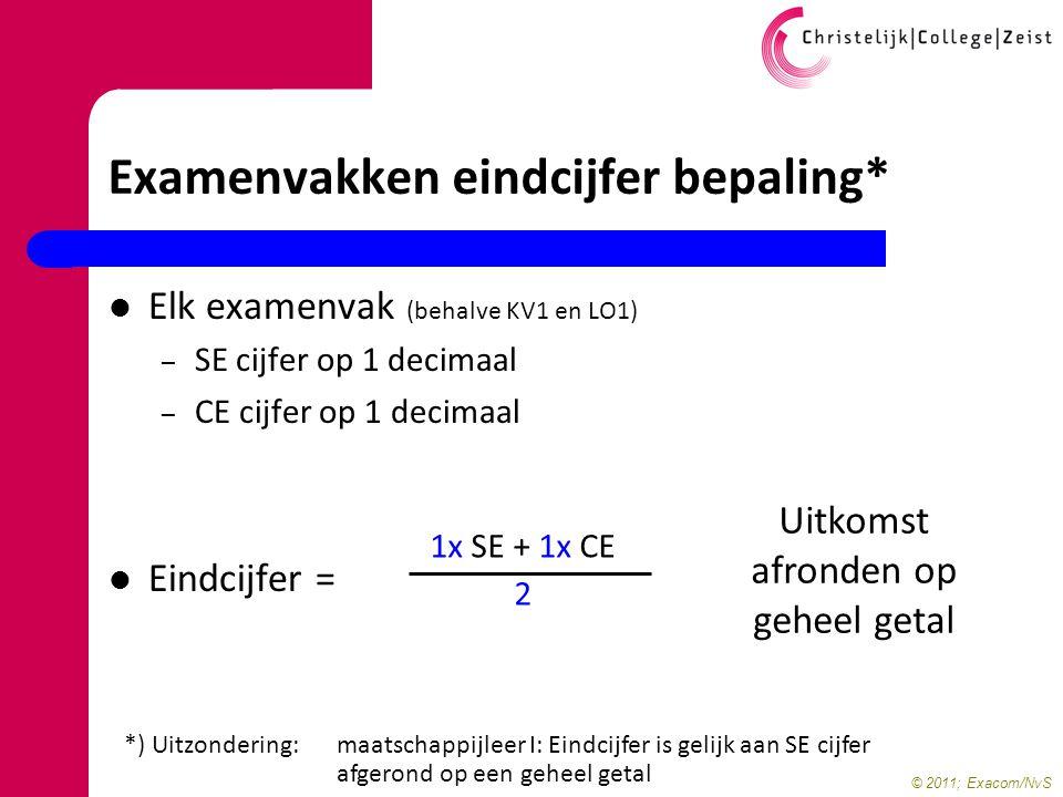 © 2011; Exacom/NvS Examenvakken eindcijfer bepaling* Elk examenvak (behalve KV1 en LO1) – SE cijfer op 1 decimaal – CE cijfer op 1 decimaal Eindcijfer
