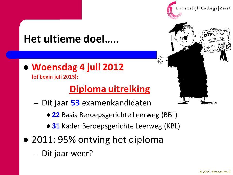 © 2011; Exacom/NvS Het ultieme doel….. Woensdag 4 juli 2012 (of begin juli 2013): Diploma uitreiking – Dit jaar 53 examenkandidaten 22 Basis Beroepsge