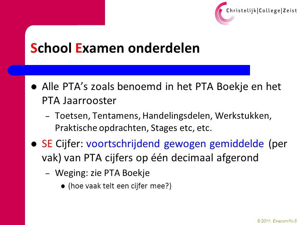 © 2011; Exacom/NvS School Examen onderdelen Alle PTA's zoals benoemd in het PTA Boekje en het PTA Jaarrooster – Toetsen, Tentamens, Handelingsdelen, W