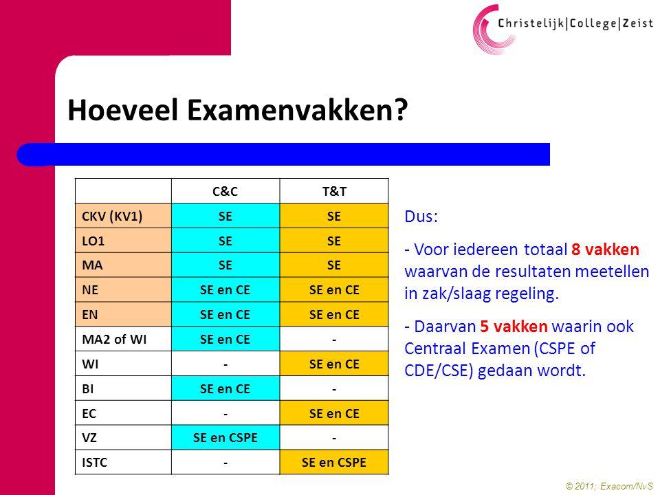 © 2011; Exacom/NvS Hoeveel Examenvakken? Dus: - Voor iedereen totaal 8 vakken waarvan de resultaten meetellen in zak/slaag regeling. - Daarvan 5 vakke