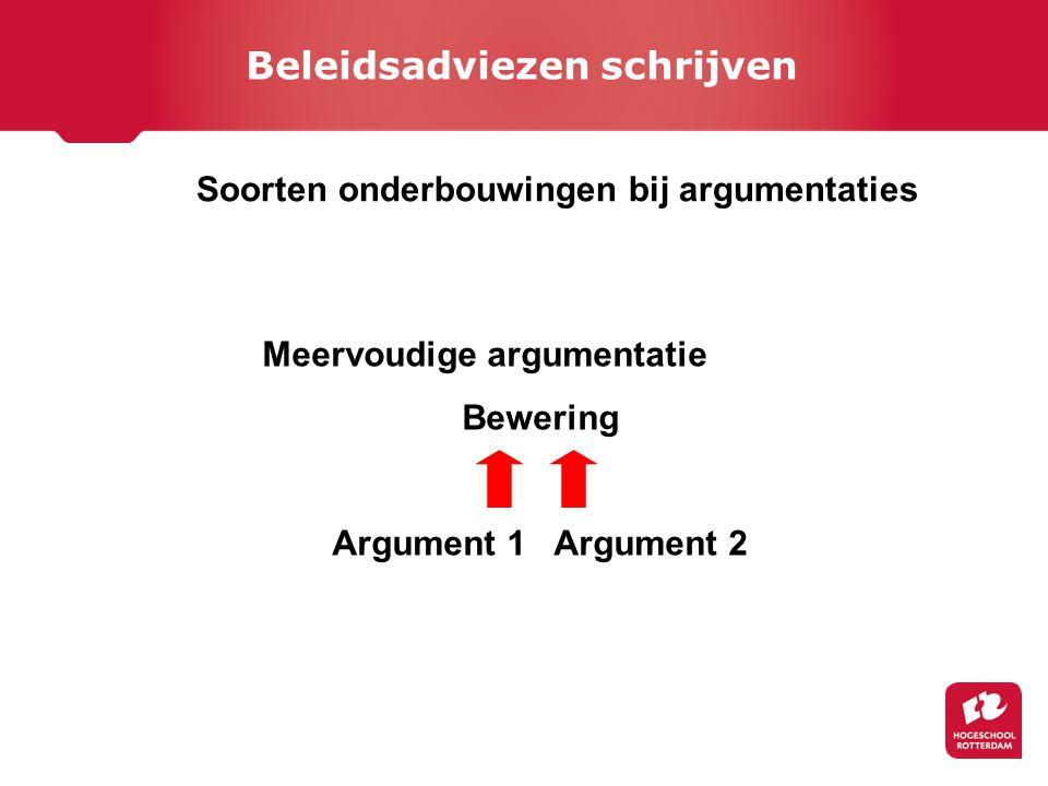Soorten onderbouwingen bij argumentaties Meervoudige argumentatie Bewering Argument 1 Argument 2 Beleidsadviezen schrijven
