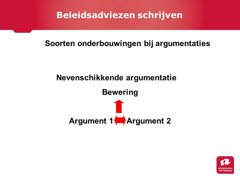 Soorten onderbouwingen bij argumentaties Nevenschikkende argumentatie Bewering Argument 1 Argument 2 Beleidsadviezen schrijven