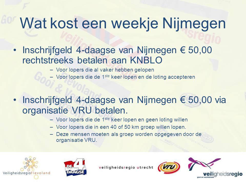 Wat kost een weekje Nijmegen Inschrijfgeld 4-daagse van Nijmegen € 50,00 rechtstreeks betalen aan KNBLO –Voor lopers die al vaker hebben gelopen –Voor