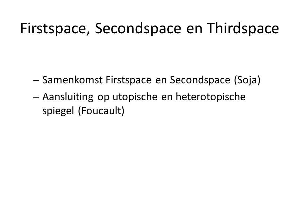 Firstspace, Secondspace en Thirdspace – Samenkomst Firstspace en Secondspace (Soja) – Aansluiting op utopische en heterotopische spiegel (Foucault)