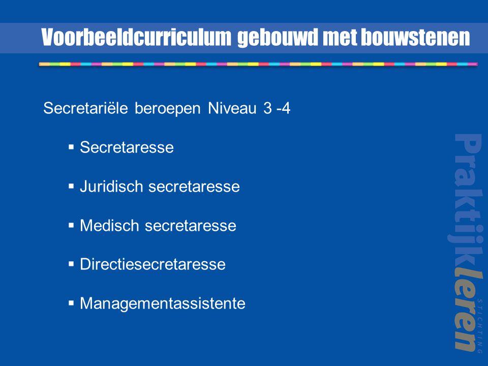 Voorbeeldcurriculum gebouwd met bouwstenen Secretariële beroepen Niveau 3 -4  Secretaresse  Juridisch secretaresse  Medisch secretaresse  Directiesecretaresse  Managementassistente