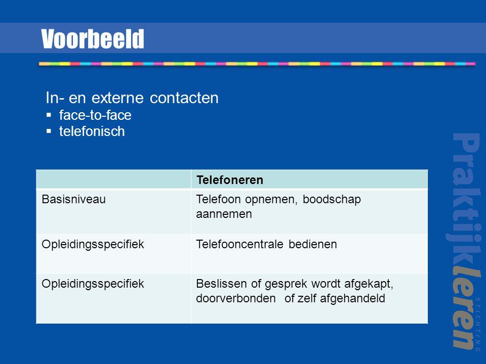 Voorbeeld Telefoneren BasisniveauTelefoon opnemen, boodschap aannemen OpleidingsspecifiekTelefooncentrale bedienen OpleidingsspecifiekBeslissen of gesprek wordt afgekapt, doorverbonden of zelf afgehandeld In- en externe contacten  face-to-face  telefonisch